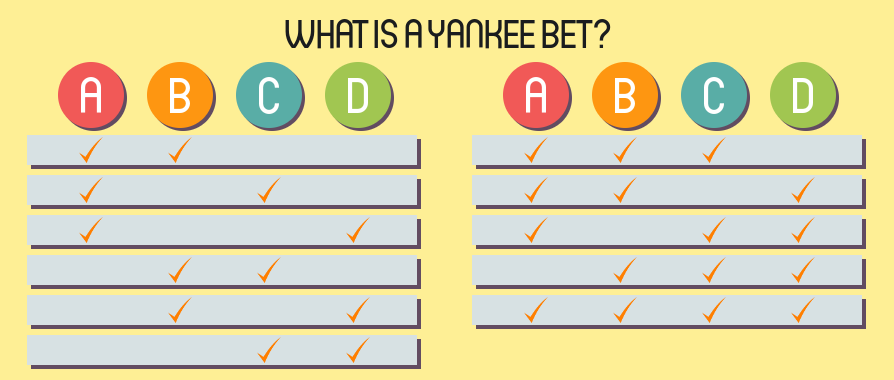 what is a Yankee bet graphic