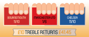 What is a Treble Bet?