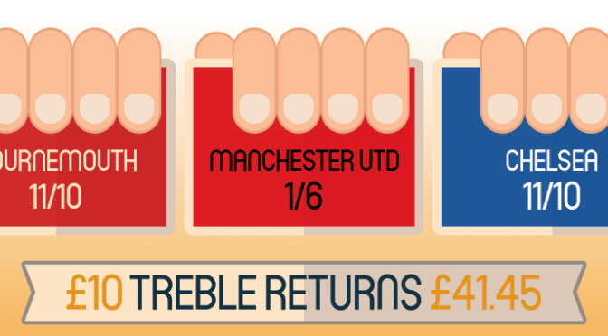 treble bet graphic