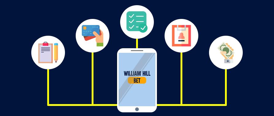 accumulator bet on william hill graphic