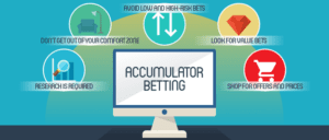 An Introductory Strategy on Accumulator Betting