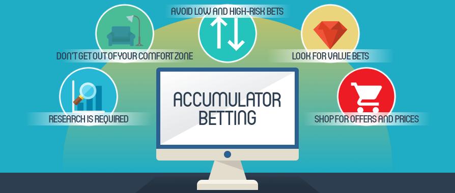 image on accumulator betting