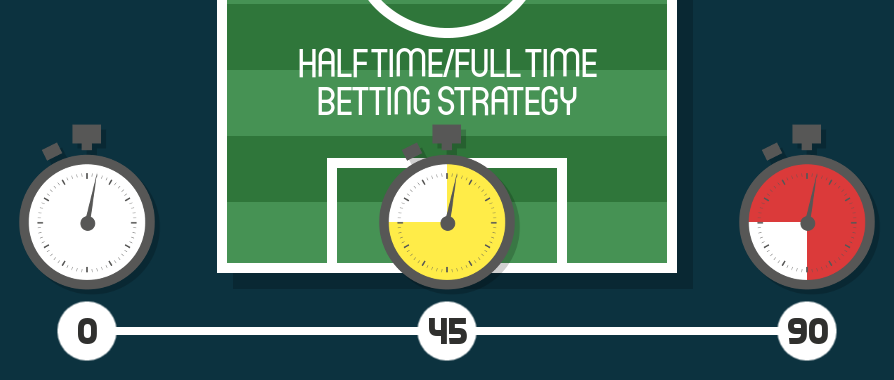 Half Time Full Time Betting Strategy