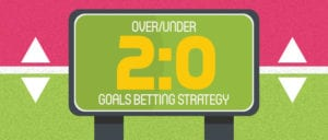 Over/Under Goals Betting Strategy